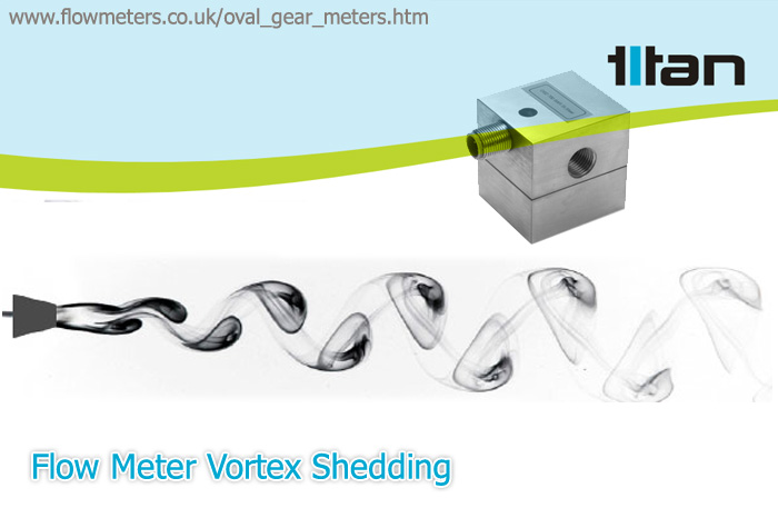 Examples Of Velocity In Everyday Life Flow Meter Vortex Shed...