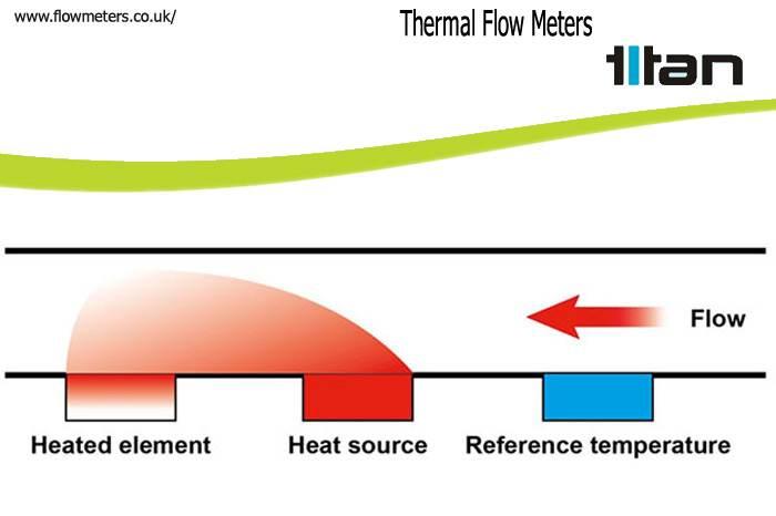 thermal flow meters