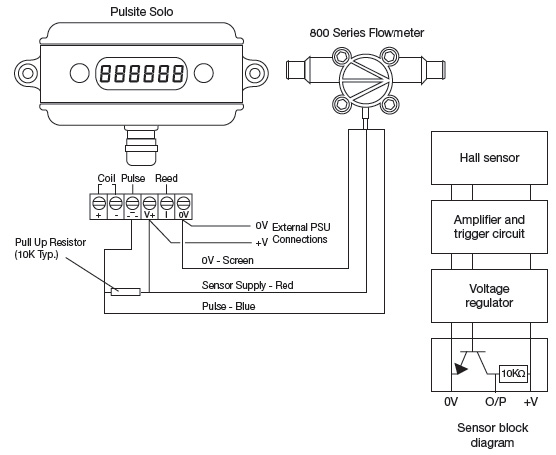 800 series turbine flowmeter technical diagram