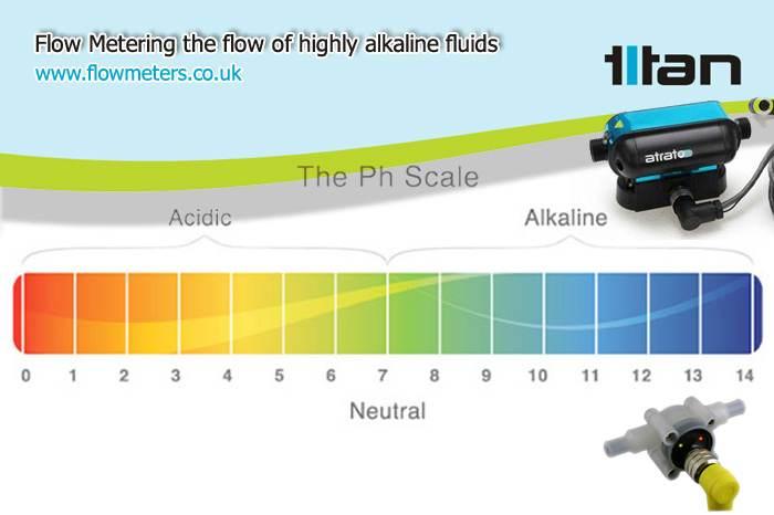 flow meters for alkaline fluids