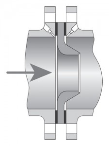 nozzle devices differential pressure flow meters