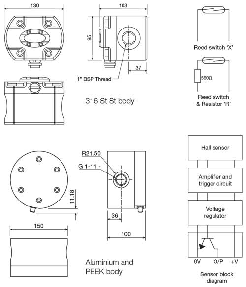 swept volume flow meters