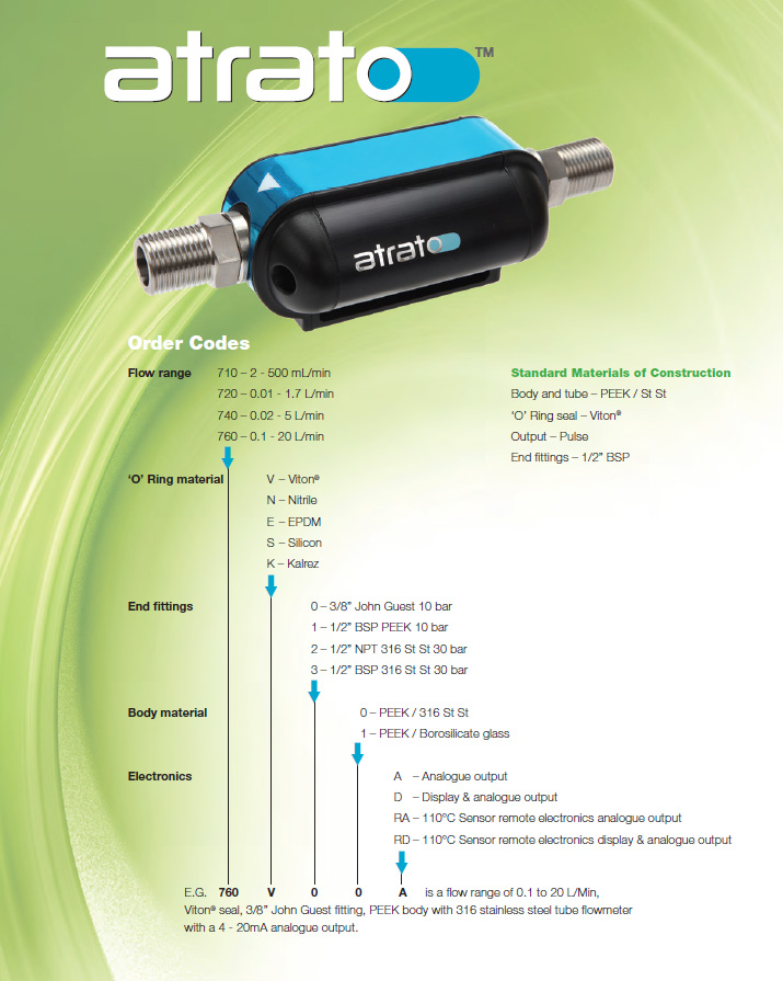 atrato ultrasonic flow meter order codes