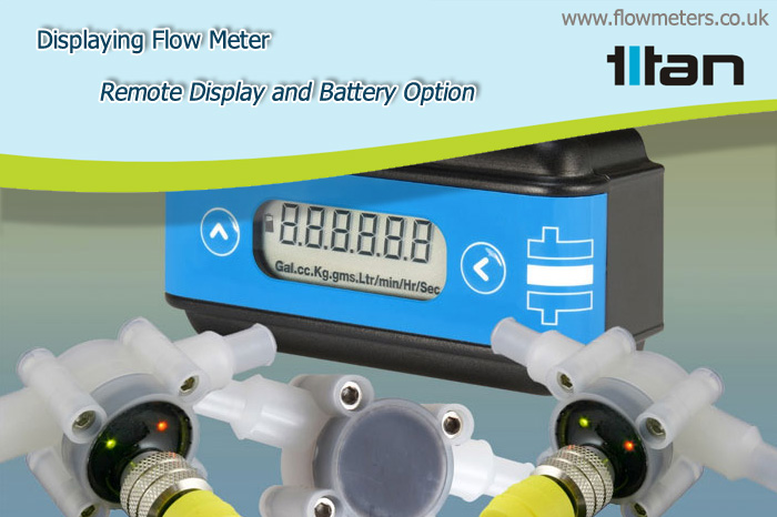 displaying flow meter